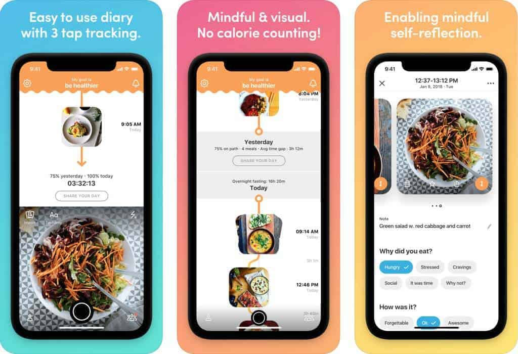 YouAte Food & Health Diary App